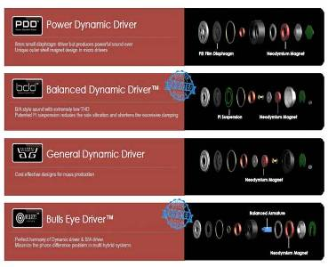 Dynamic Motion drivers differentiation инет